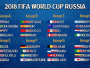 Sambut Piala Dunia 2018, Hong Kong Airlines Buka Penerbangan ke Rusia