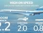 Didukung Ctrip, Boom Wujudkan Ambisi Ciptakan Pesawat Komersial Supersonik