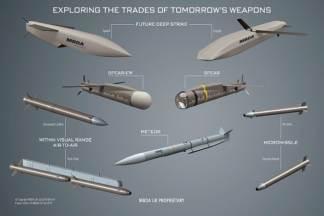 Tempest Weapons