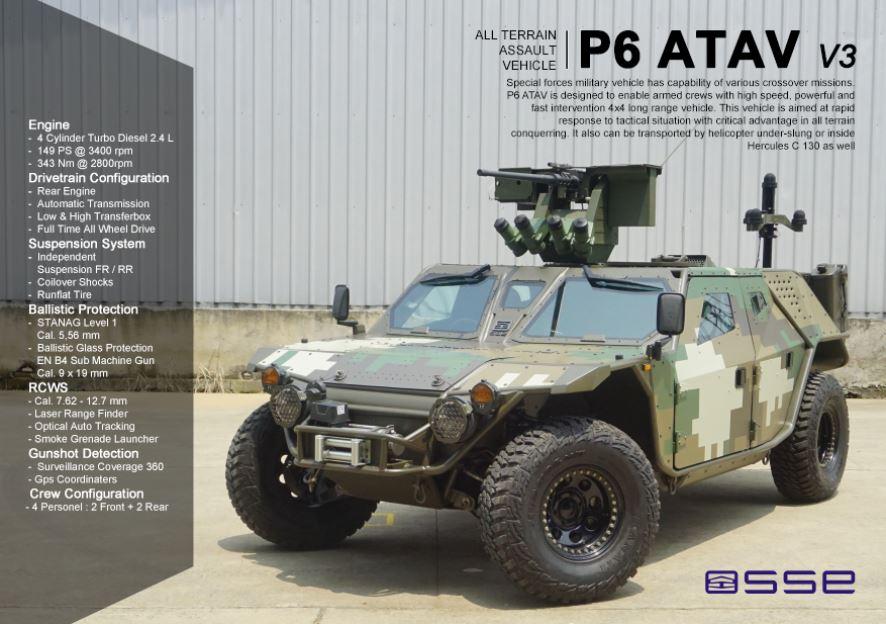 SSE P6 ATAV V3