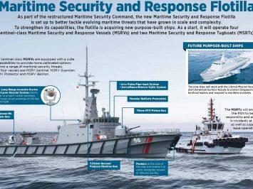 Angkatan Laut Singapura resmikan Armada Tanggap dan Keamanan Maritim