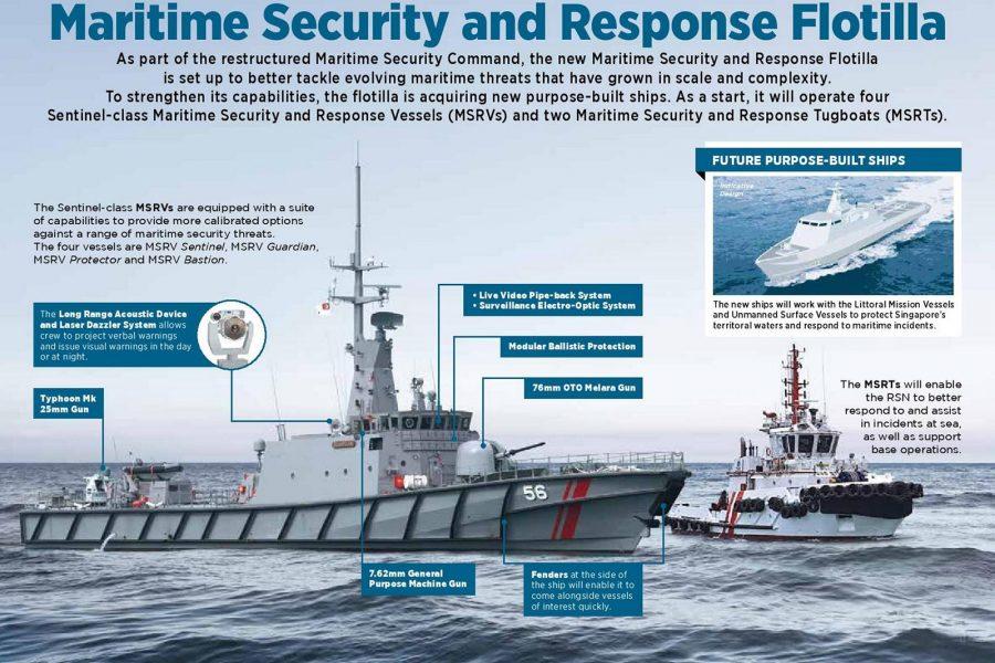 RSN-Maritime-and-Security-Response-Flotilla-MSRF