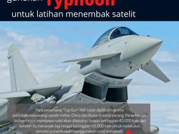 Inggris Melakukan Latihan Penembakan Satelit Menggunakan Typhoon_Airspace Review