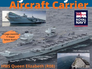Royal Navy Aircraft Carrier_Airspace Review