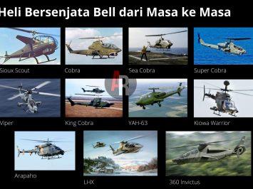 Heli Bersenjata Bell dari Masa ke Masa